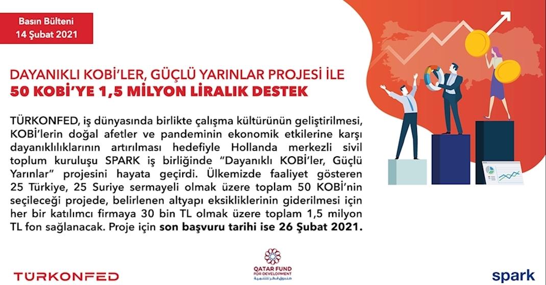 50 KOBİ'ye 1,5 Milyon Liralık Destek!