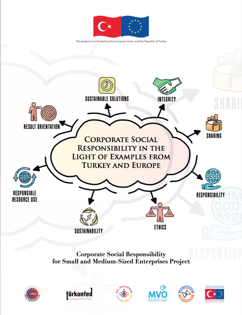 Corporate Social Responsibility in the Light of Examples from Turkey and Europe