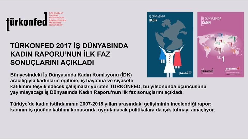 TÜRKONFED 3. İş Dünyasında Kadın Raporu İlk Faz Sonuçlarını Açıkladı
